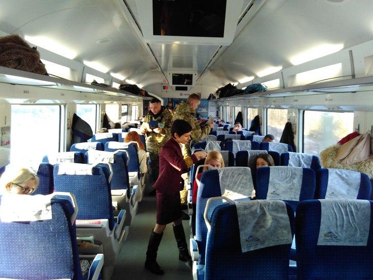Проверка таможенного контроля в поезде Киев-Перемышль