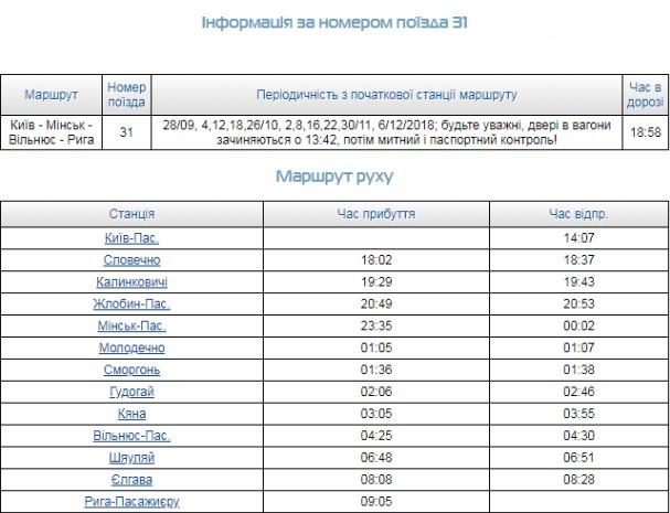 Розклад поїзда Київ-Рига